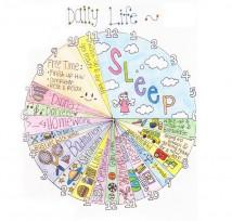 Mindmap for Kids - Creativity and Brain Development